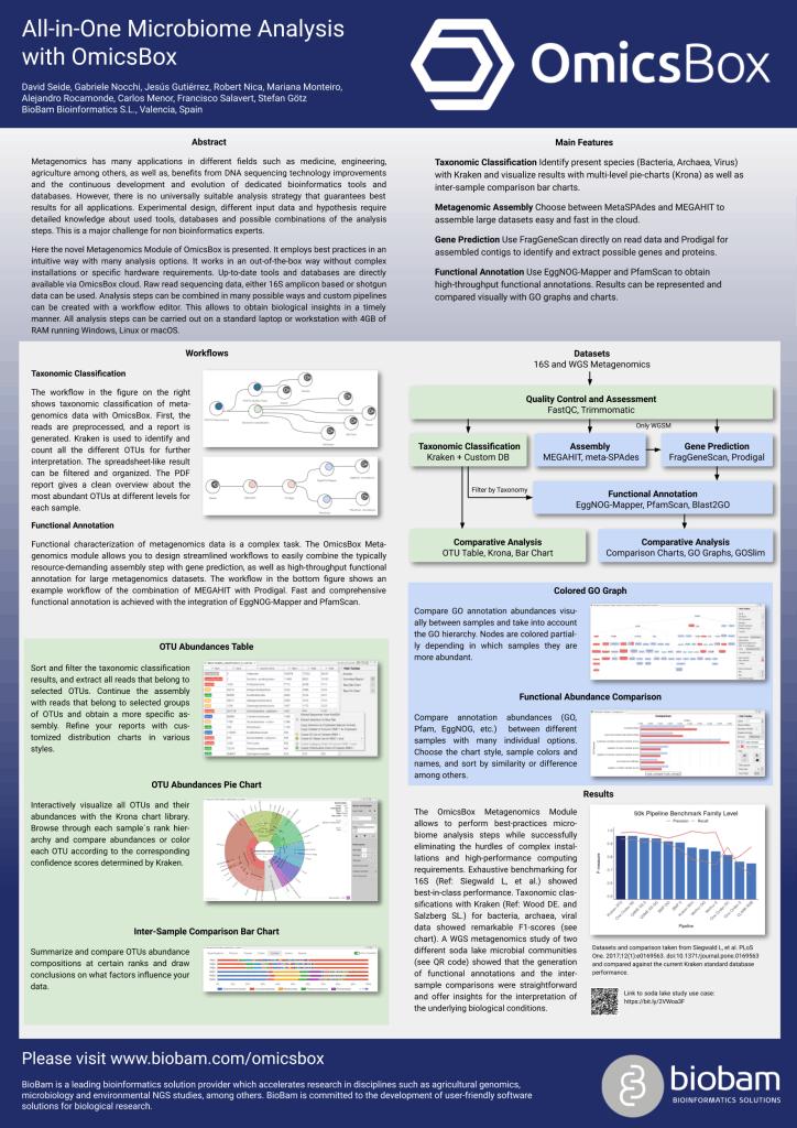 Metagenomics Module Poster